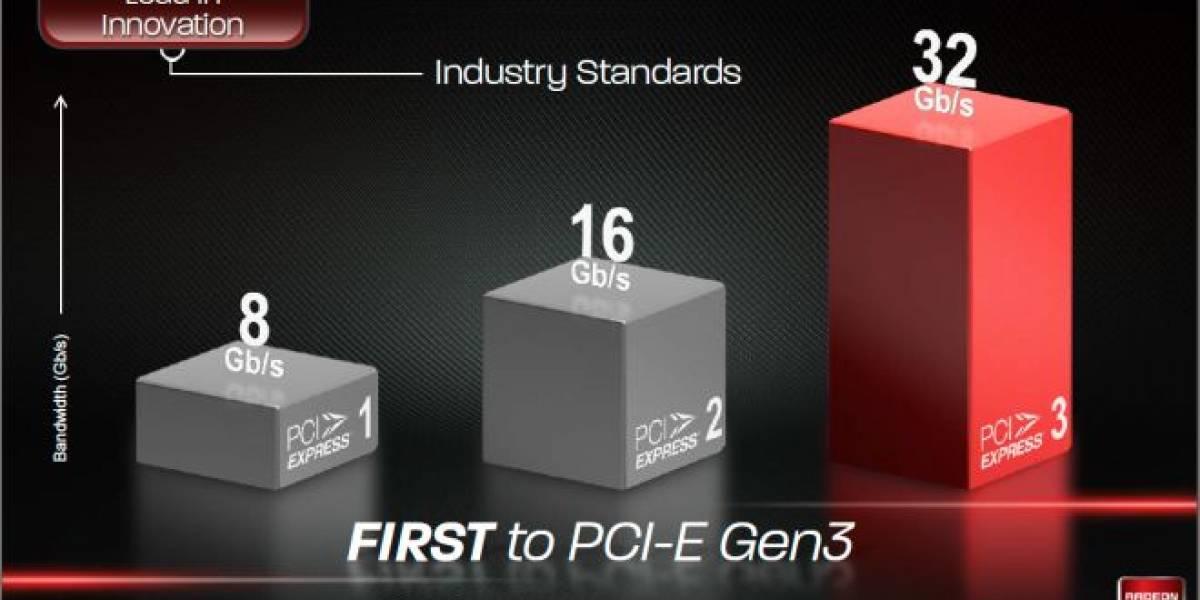 Geforce GTX 680 y Radeon HD 7970: Escalado en PCIe 3.0/2.0/1.1 16X/8X/4X