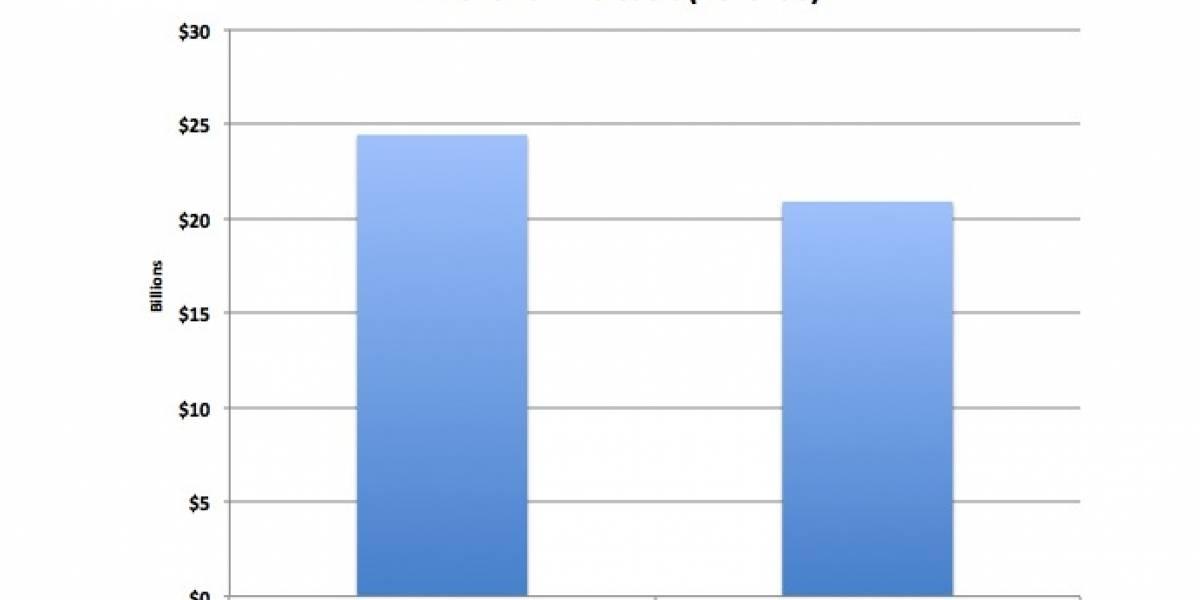Apple gana más por el iPhone que Microsoft por todos sus negocios