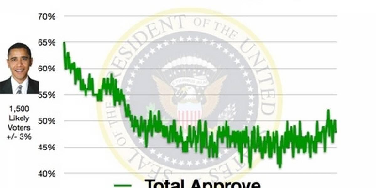 Obama se reunirá con Jobs, Schmidt y Zuckerberg