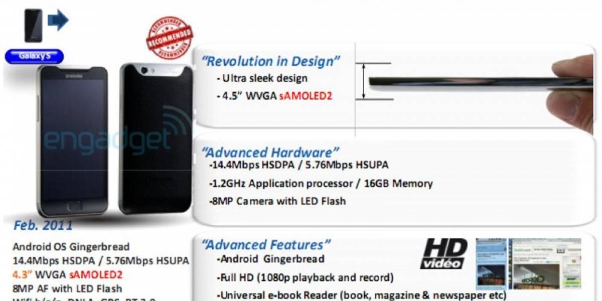 """¿Nuevo supermóvil de Samsung o """"fake""""?"""
