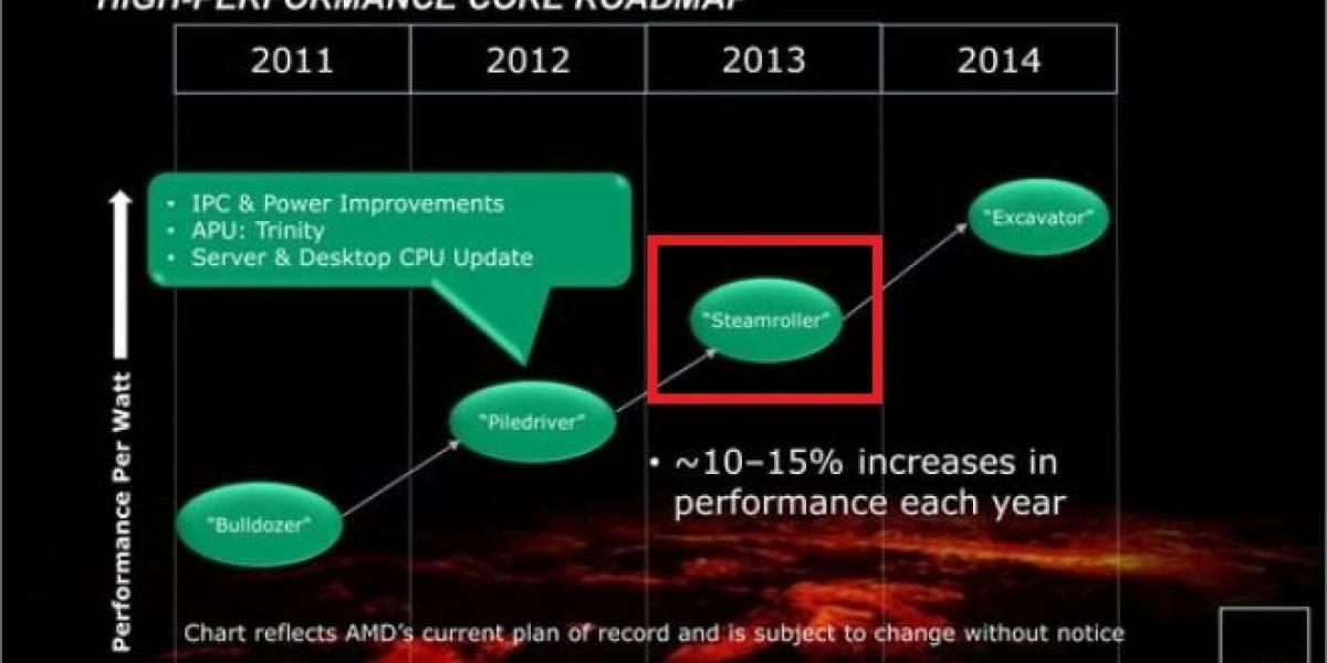 AMD Steamroller promete significativas mejoras de rendimiento