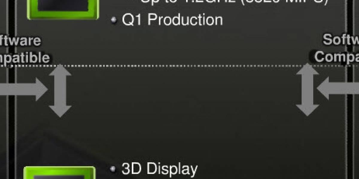 NVIDIA presentará un procesador 3D para dispositivos móviles en el MWC