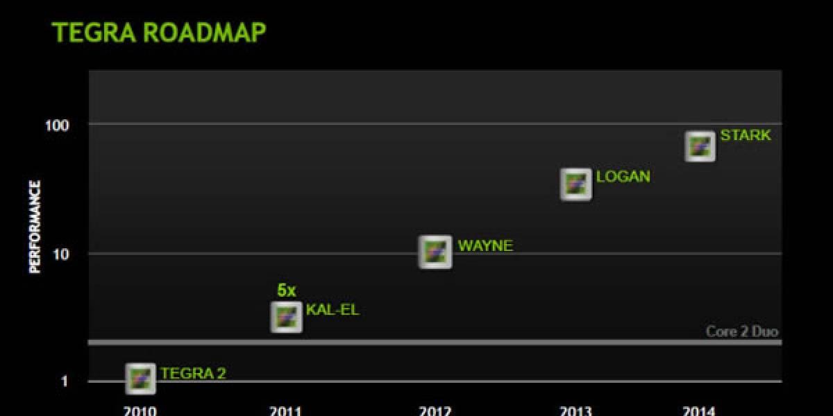 """Tegra 4 """"Wayne"""": 2 versiones con hasta 8 núcleos y 64 shaders"""