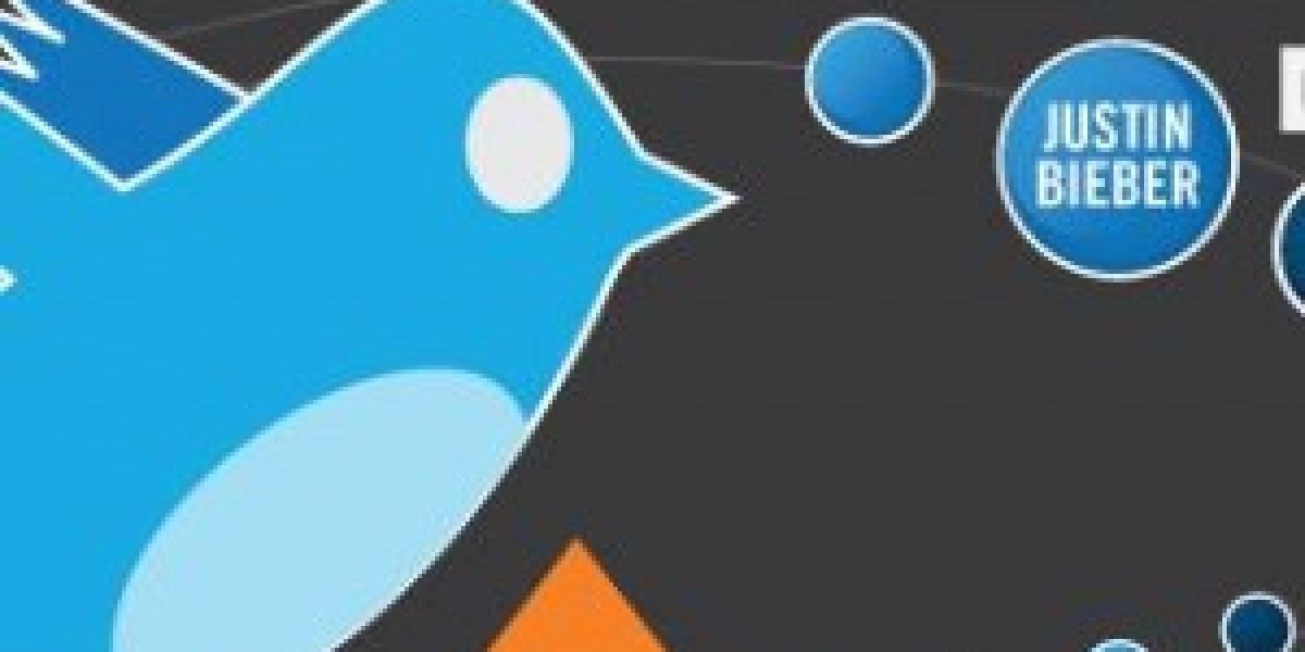 El Top 30 de Twitter