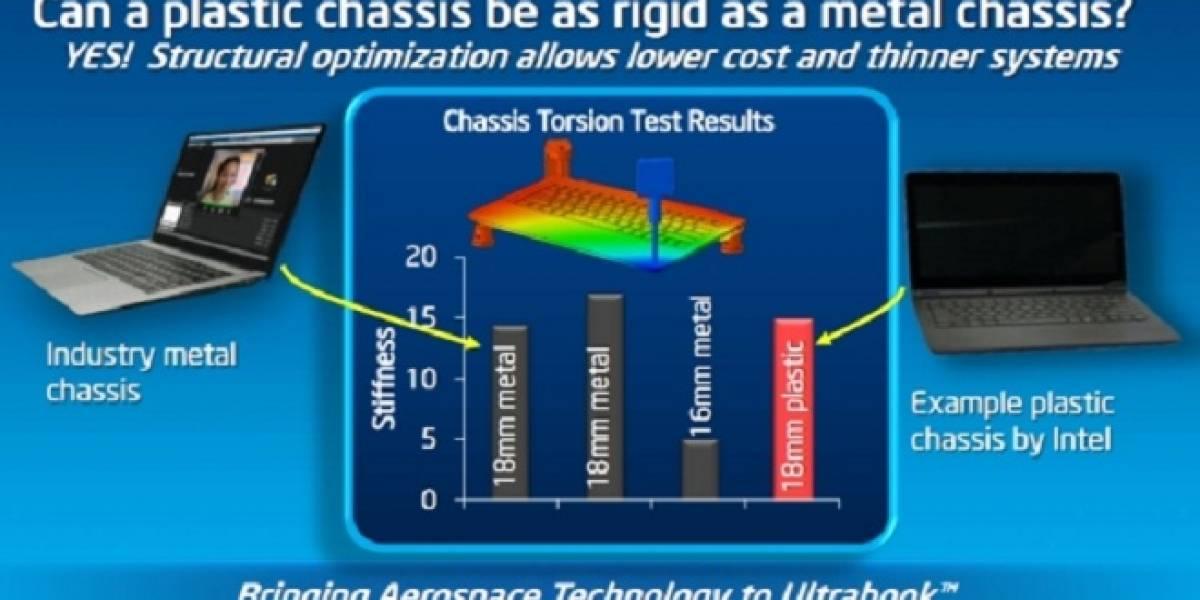 Intel Ultrabooks: Chasis plástico es tan resistente como el metálico
