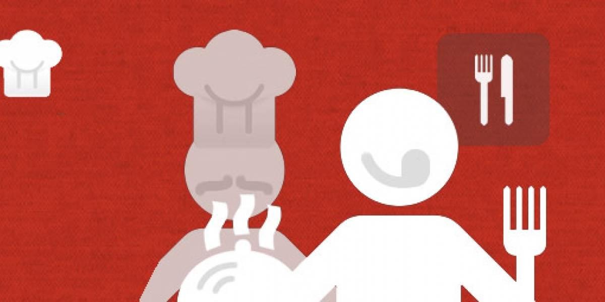 Yumit: El Foursquare para los amantes de la buena (y no tan buena) mesa [W Apps]