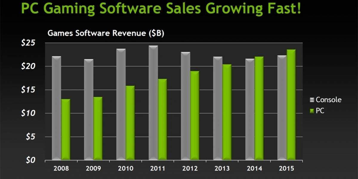 NVIDIA: Habrán más ventas por juegos de PC que de consolas el 2014