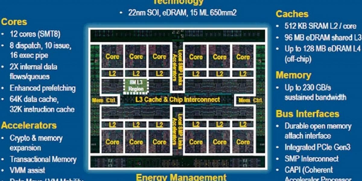 IBM Power8: 4GHz, 12 núcleos, 96 hilos y más de 200MB de caché
