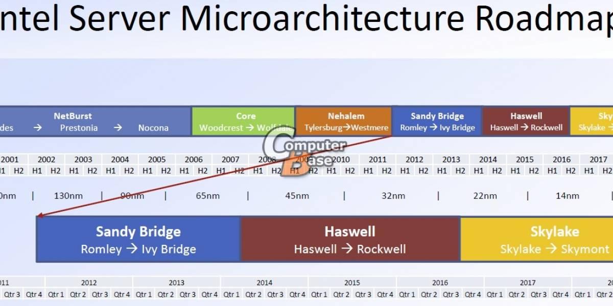 Intel quiere procesadores de 10nm para el 2018
