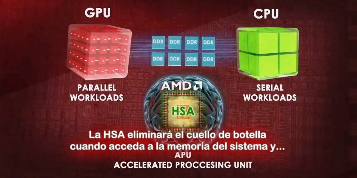 AMD explica de manera simple su arquitectura HSA