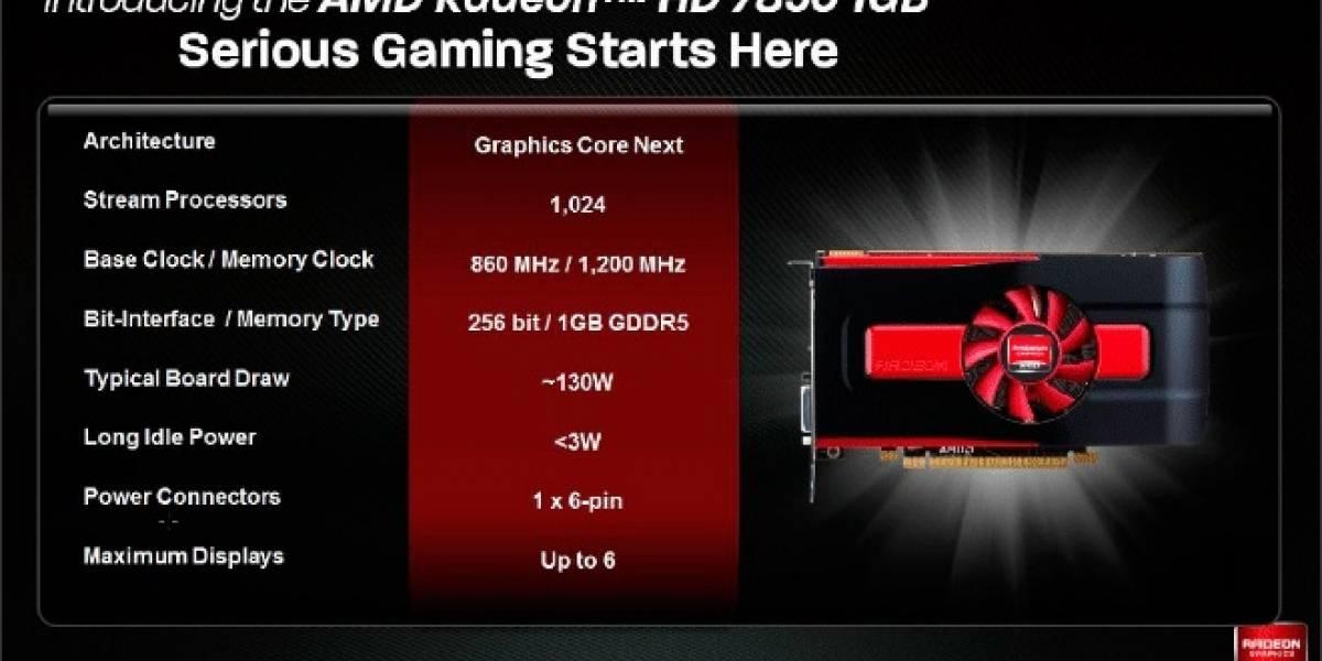 AMD lanza oficialmente su GPU Radeon HD 7850 1GB
