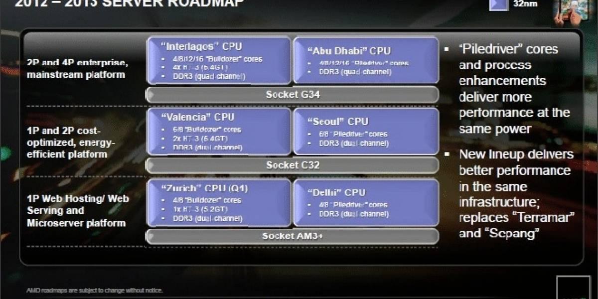 Rumor: AMD lanzará sus CPUs Opteron Abu Dhabi el próximo mes