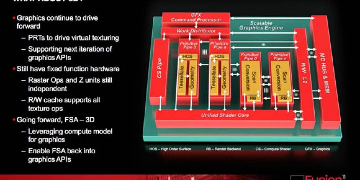"""AMD Graphic Core Next """"Southern Islands"""": ¿El futuro de los gráficos para PC?"""