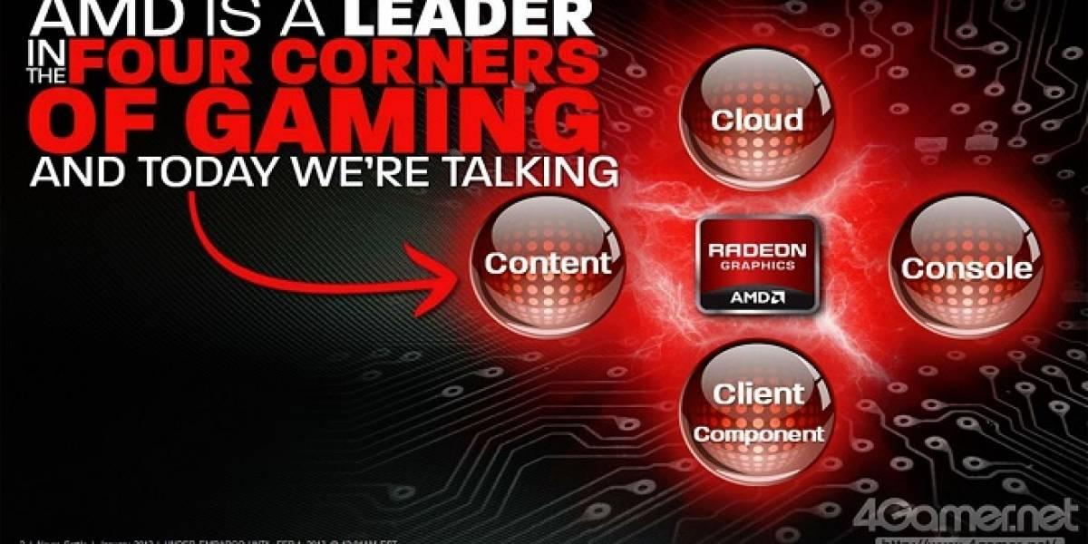 AMD confirma su enfoque hacia los gráficos