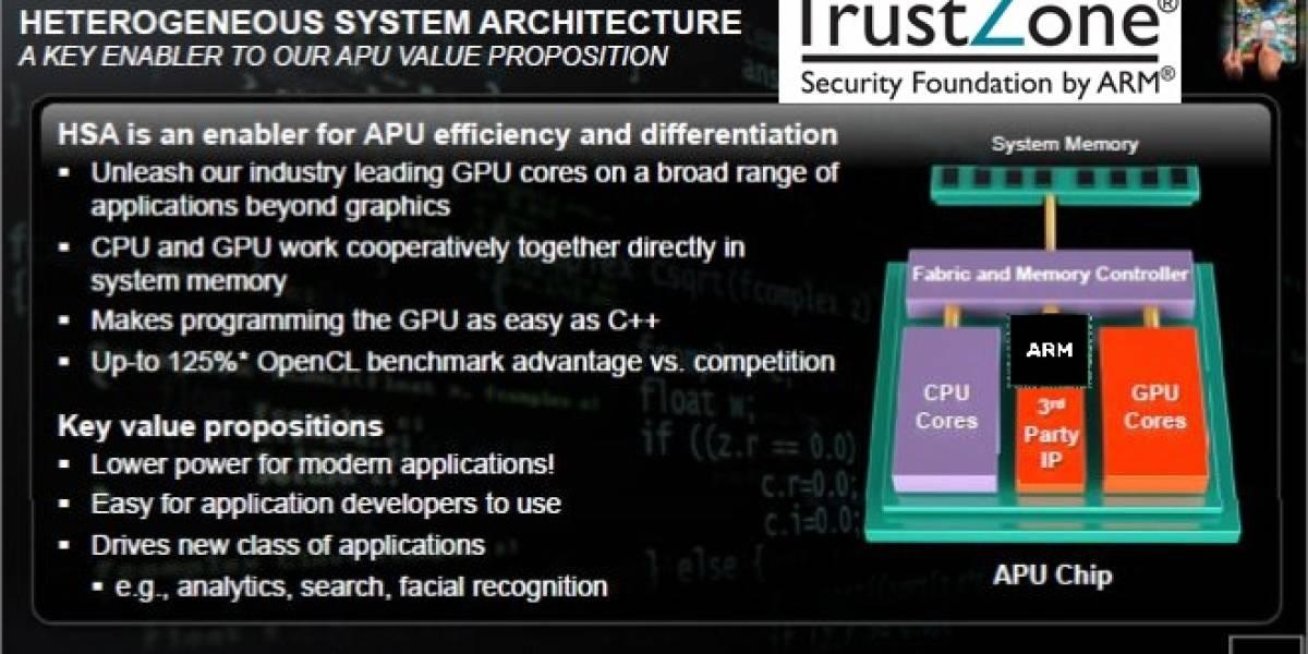 AMD y ARM redefinen el concepto de Fusion más allá de x86