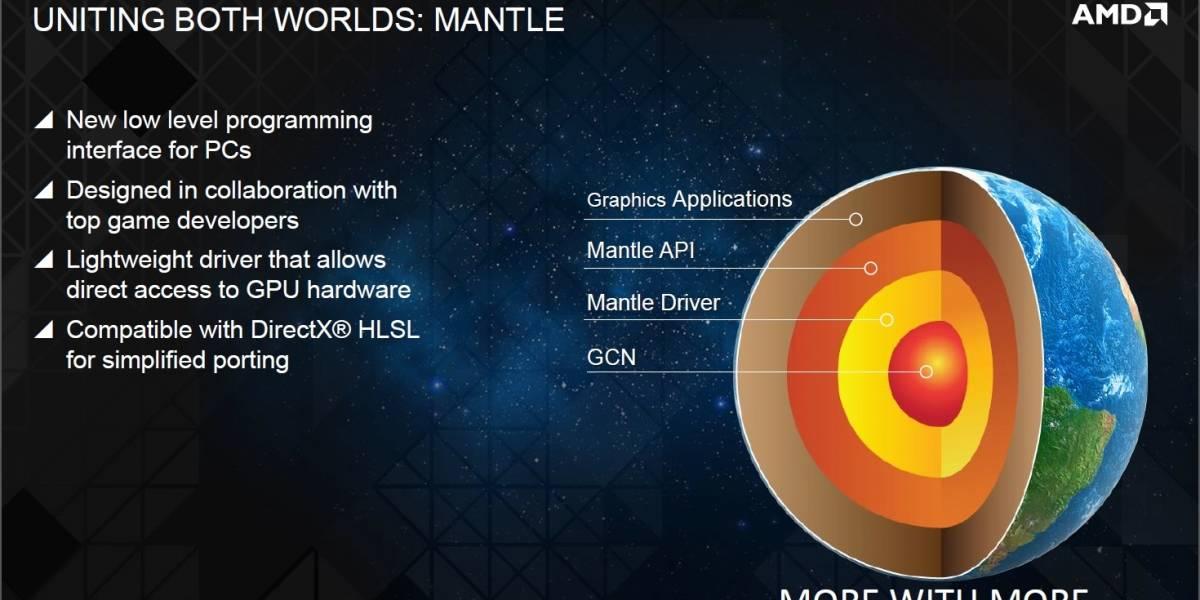 Mantle beneficiará a los chips AMD para consolas, PCs, Tablets y juegos en la nube