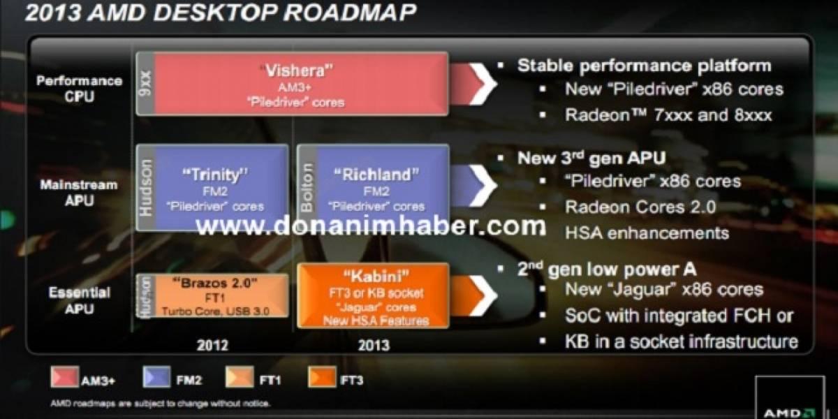 Se filtra el roadmap de CPUs/APUs AMD para equipos de escritorio 2013