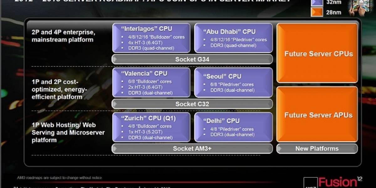 AMD alista APU Opteron basados en Jaguar para micro-servidores