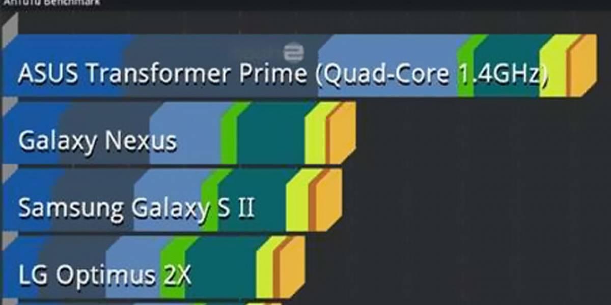 El primer benchmark de Tegra 3 a la vista
