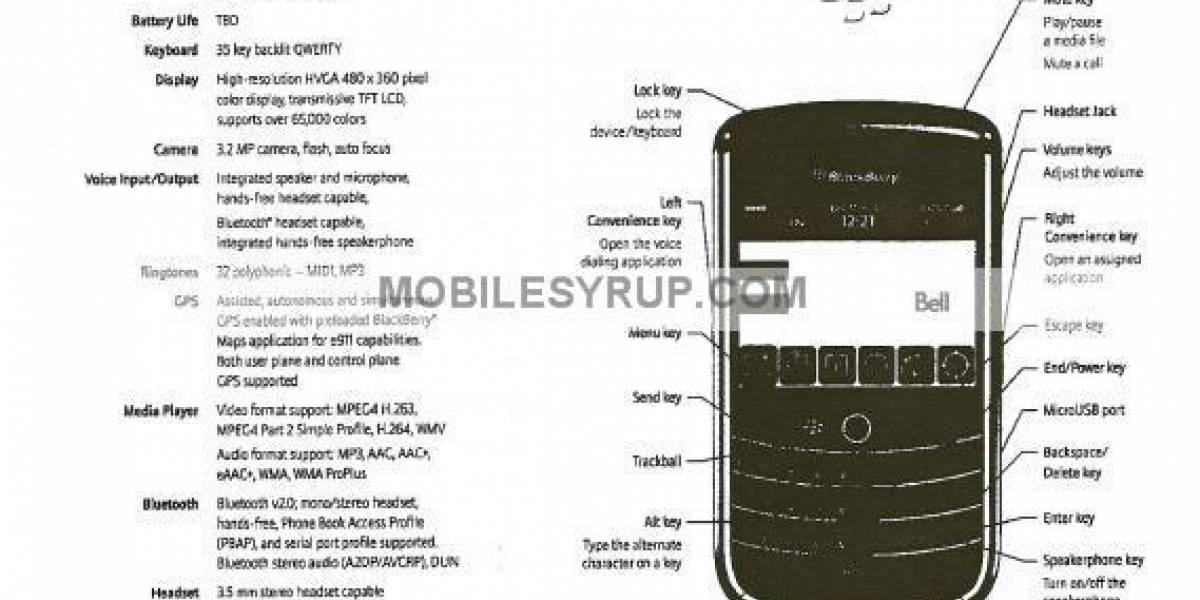 Futurología: Especificaciones de la BlackBerry 9630
