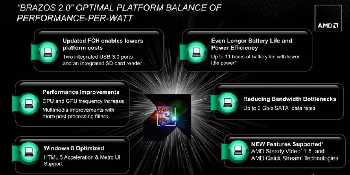 """AMD alista su nuevo APU E2-2000 """"Brazos 2.0"""""""