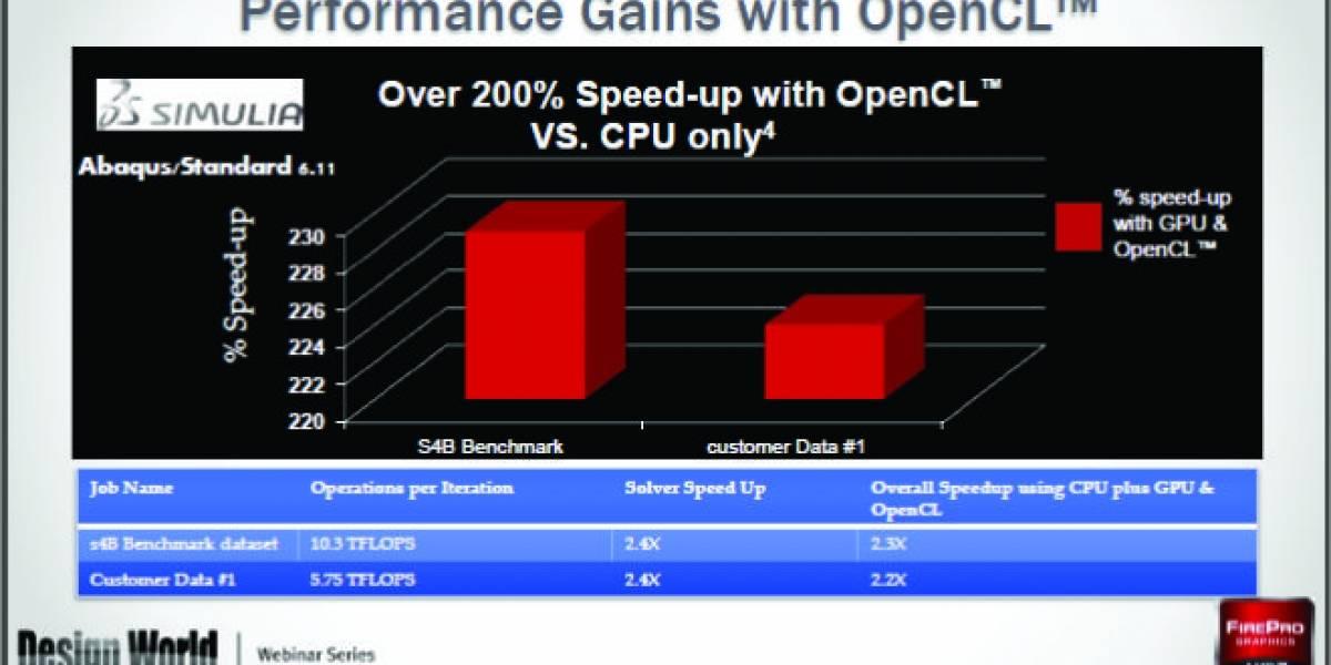 OpenCL llega al diseño asistido por computadora (CAD)