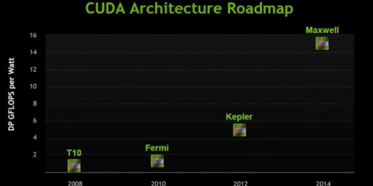 Se filtran detalles del GPU Nvidia Kepler GK107