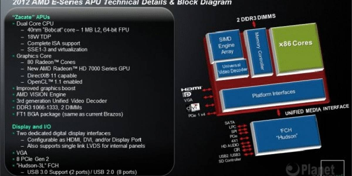 AMD lanza su nueva plataforma Brazos 2.0