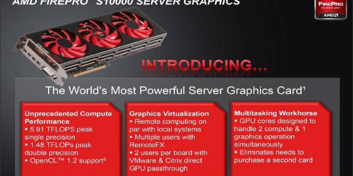 AMD anuncia su acelerador para cómputo paralelo FirePro S10000