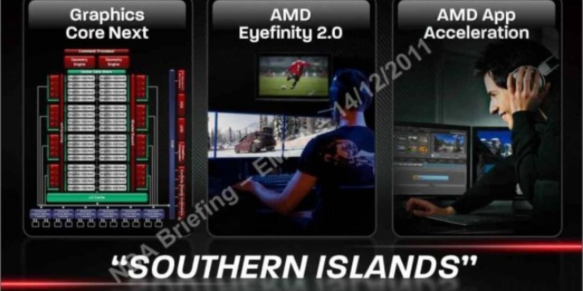 AMD GCN: Arquitectura y especificaciones Parte 2