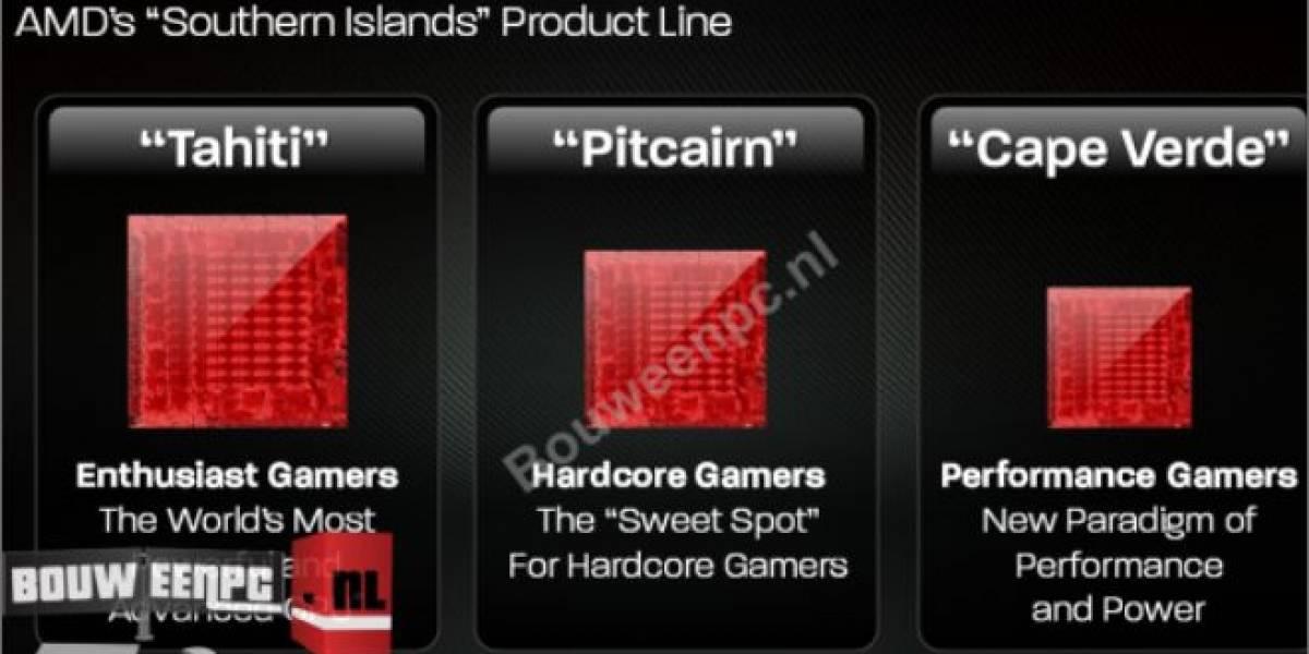 AMD lanzará su familia completa de GPUs GCN entre enero a marzo
