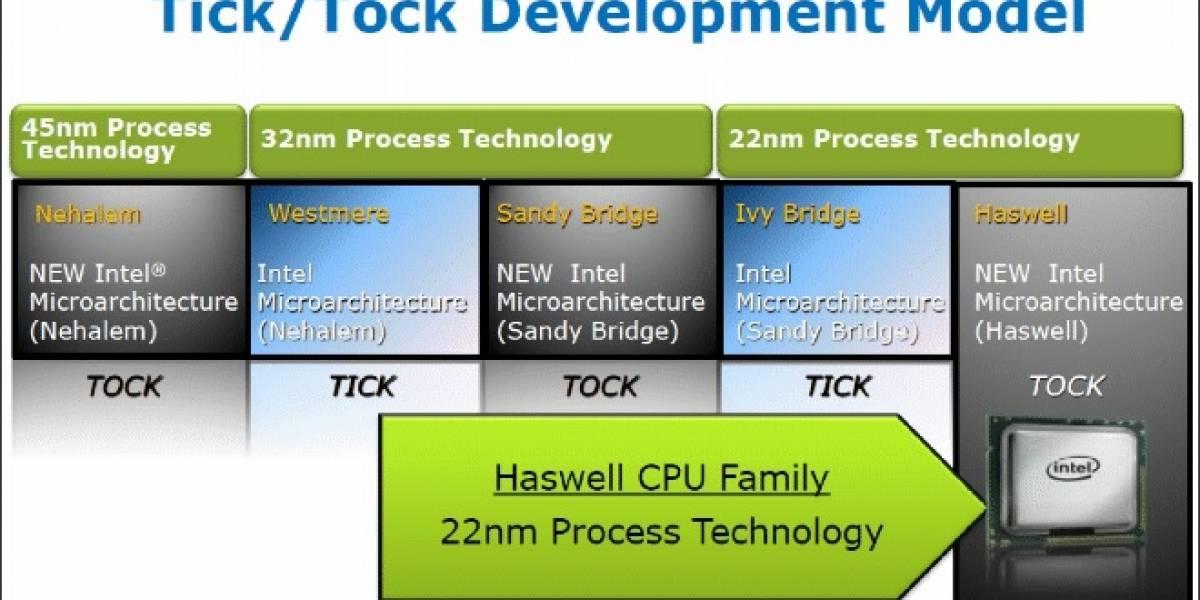 La micro-arquitectura Intel Haswell: Parte 3