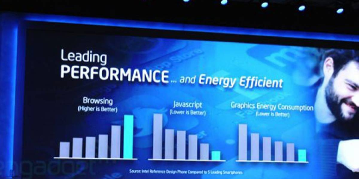 CES 2012: Benchmark revela que Intel Medfield es más lento que NVIDIA Tegra 2