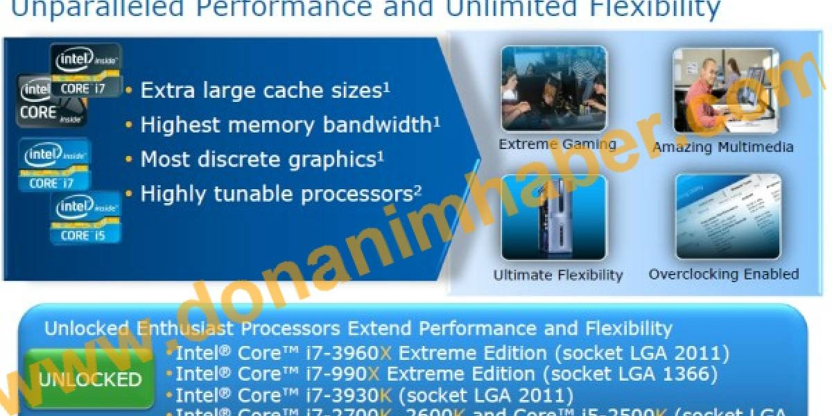 Intel Core i7 2700K: Especificaciones confirmadas