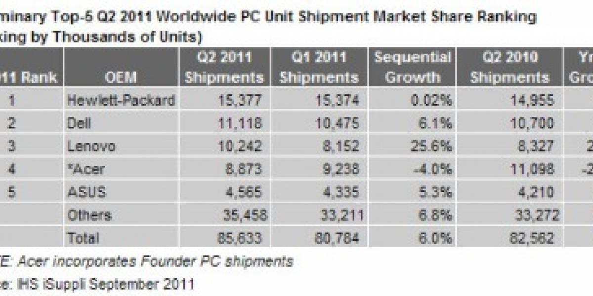 Intel quiere conquistar el mundo de los móviles con los nuevos chips Atom serie E6xx