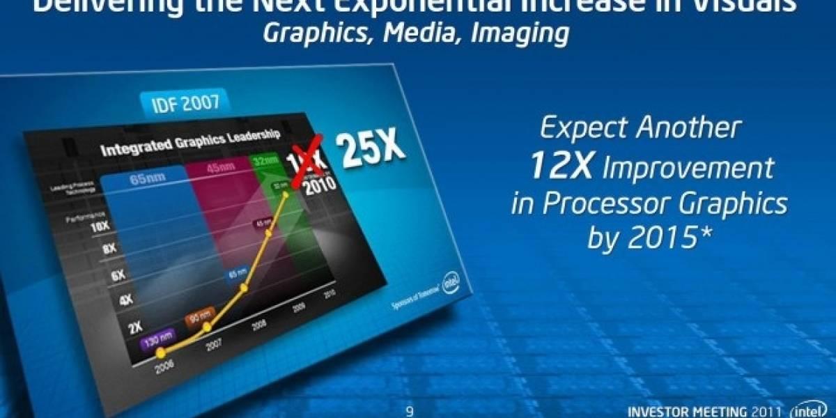 CPUs Intel Haswell para Notebooks y Ultrabooks llegarán entre el 27 de mayo al 7 de junio