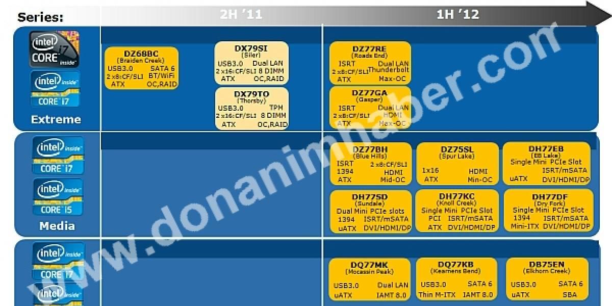 Más filtraciones: Intel y sus placas madres para el 2012