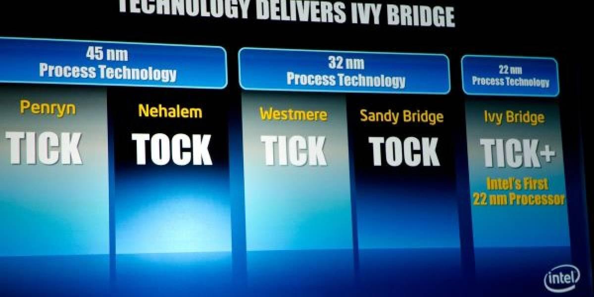 Ivy Bridge tendrá un IGP 60% más veloz que el de Sandy Bridge