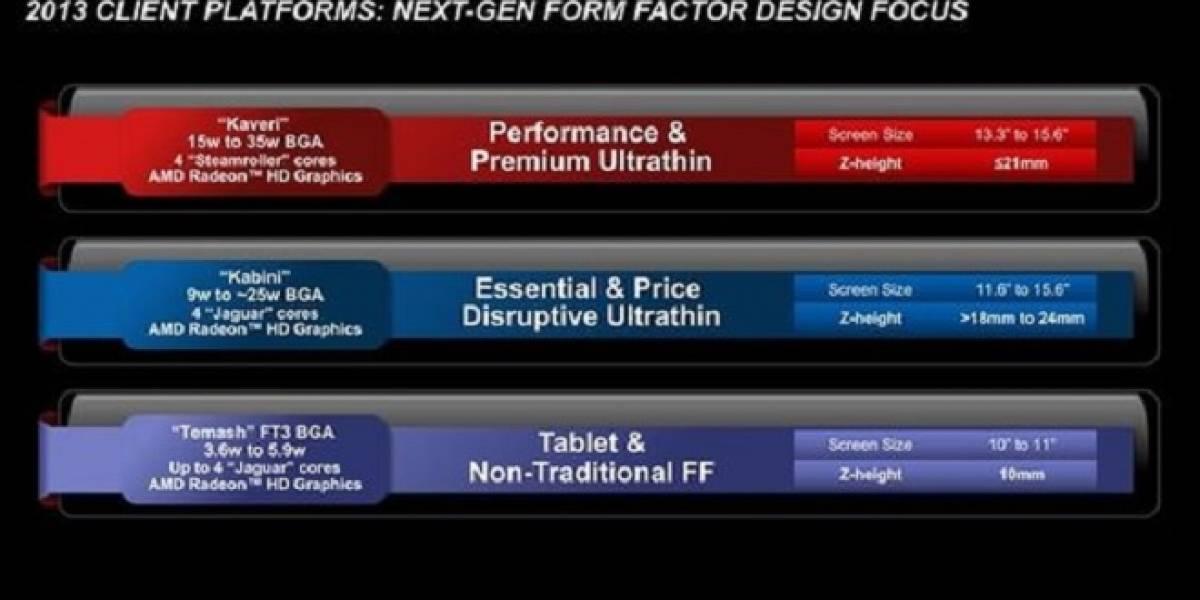 AMD confirma el lanzamiento de sus APU Temash y Kabini a principios del 2013