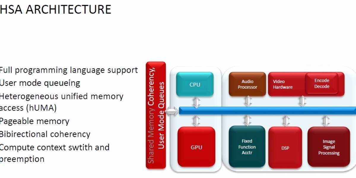 """¿APUs AMD A Series de cuarta generación """"Kaveri"""" contarán con unidad TrueAudio?"""