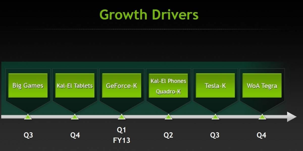 Nvidia Kepler de gama alta saldrán a fines del 2012