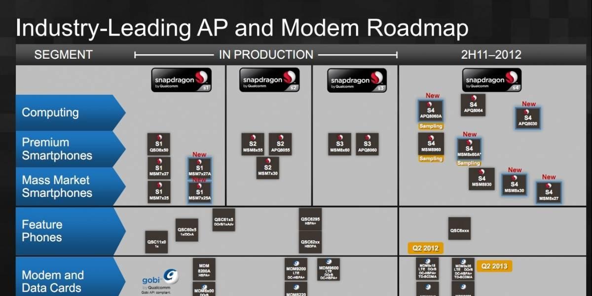Qualcomm detalla sus nuevos procesadores Snapdragon S4