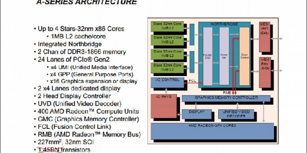 APUs Llano tienen 1178 millones de transistores, no 1450 millones