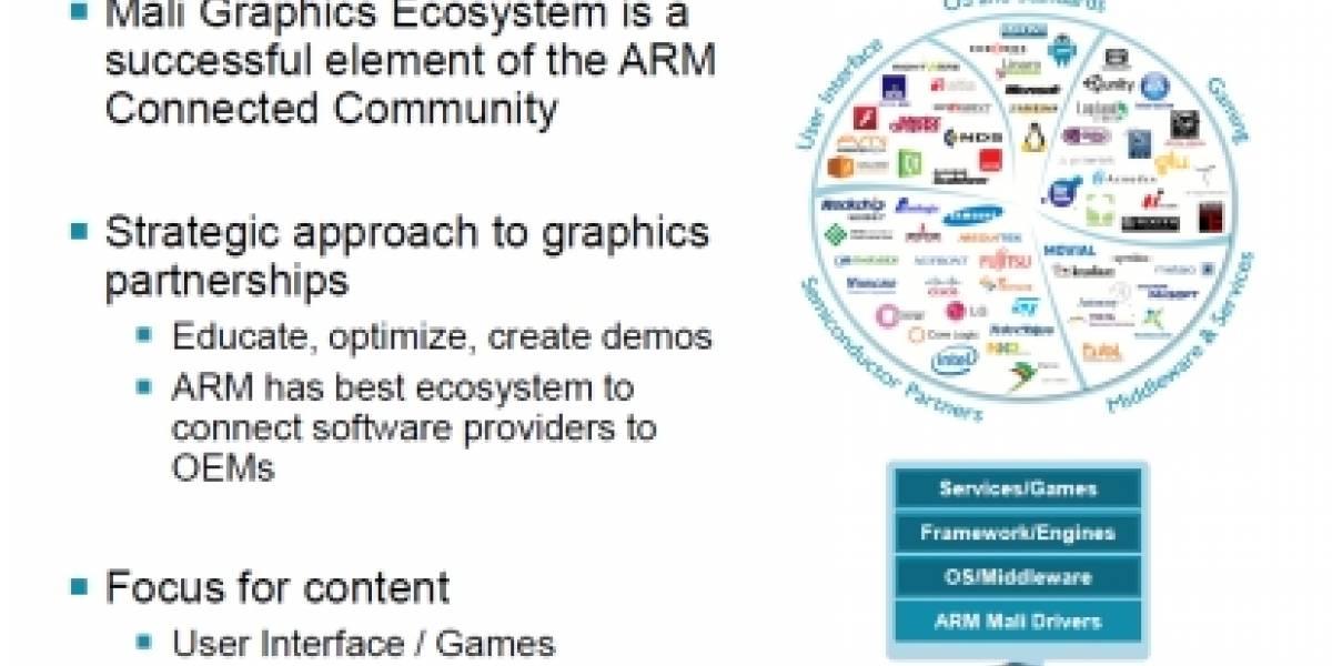 ¿Intel basará sus próximos IGPs en el GPU Mali T-658 de ARM?