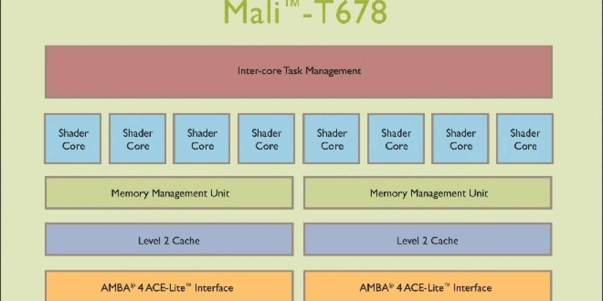 ARM lanza tres nuevos GPUs Mali-T600 Series basados en su arquitectura Midgard