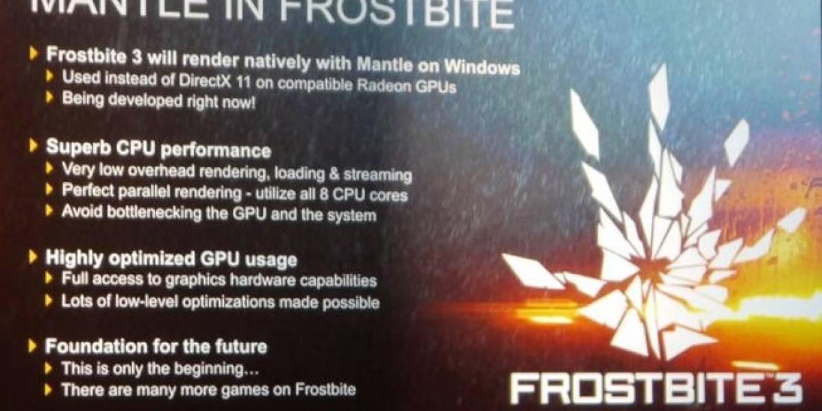 Mantle: El nuevo API Gamer de bajo nivel de AMD