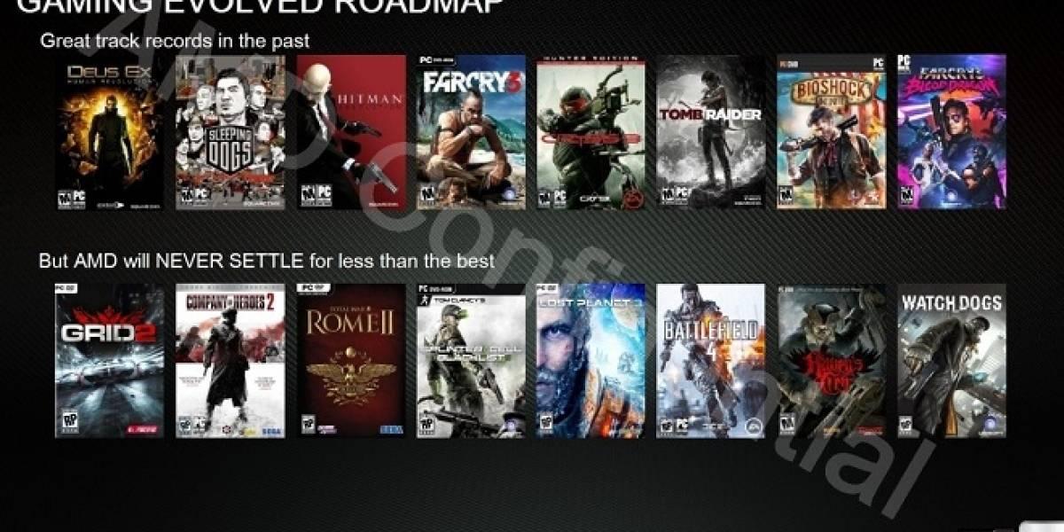 AMD prepara nueva edición de su promoción Never Settle