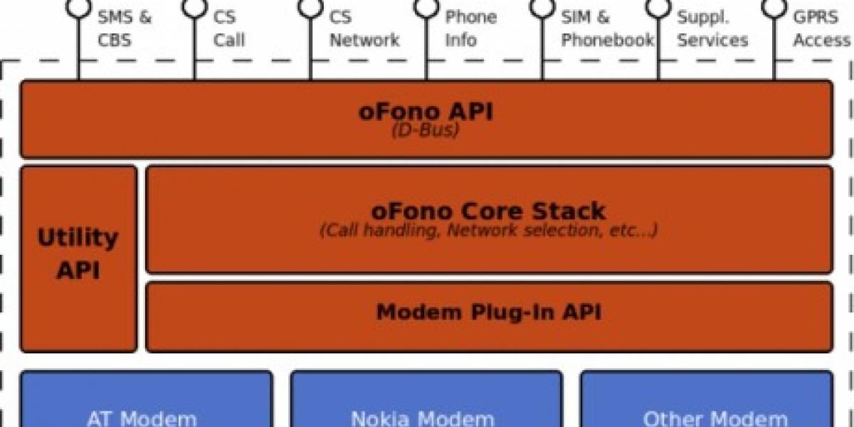 oFono: Proyecto de Intel y Nokia