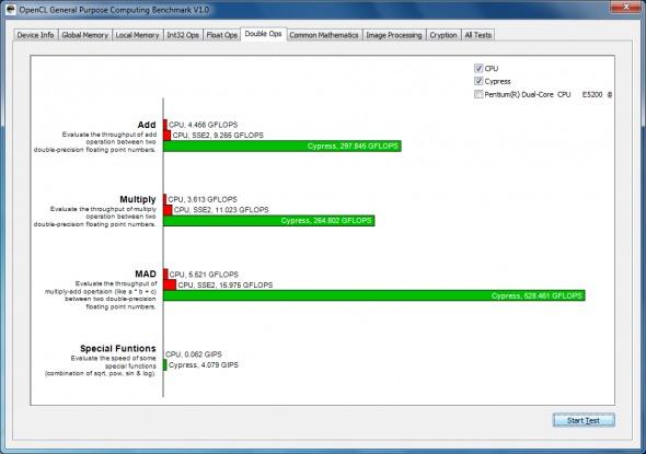 AMD APP SDK 2 5: Cálculos en doble precisión y soporte AVX