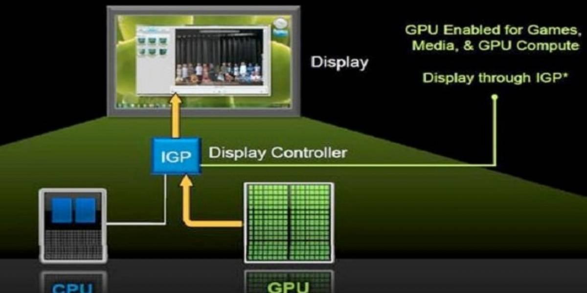 NVIDIA patenta los gráficos intercambiables